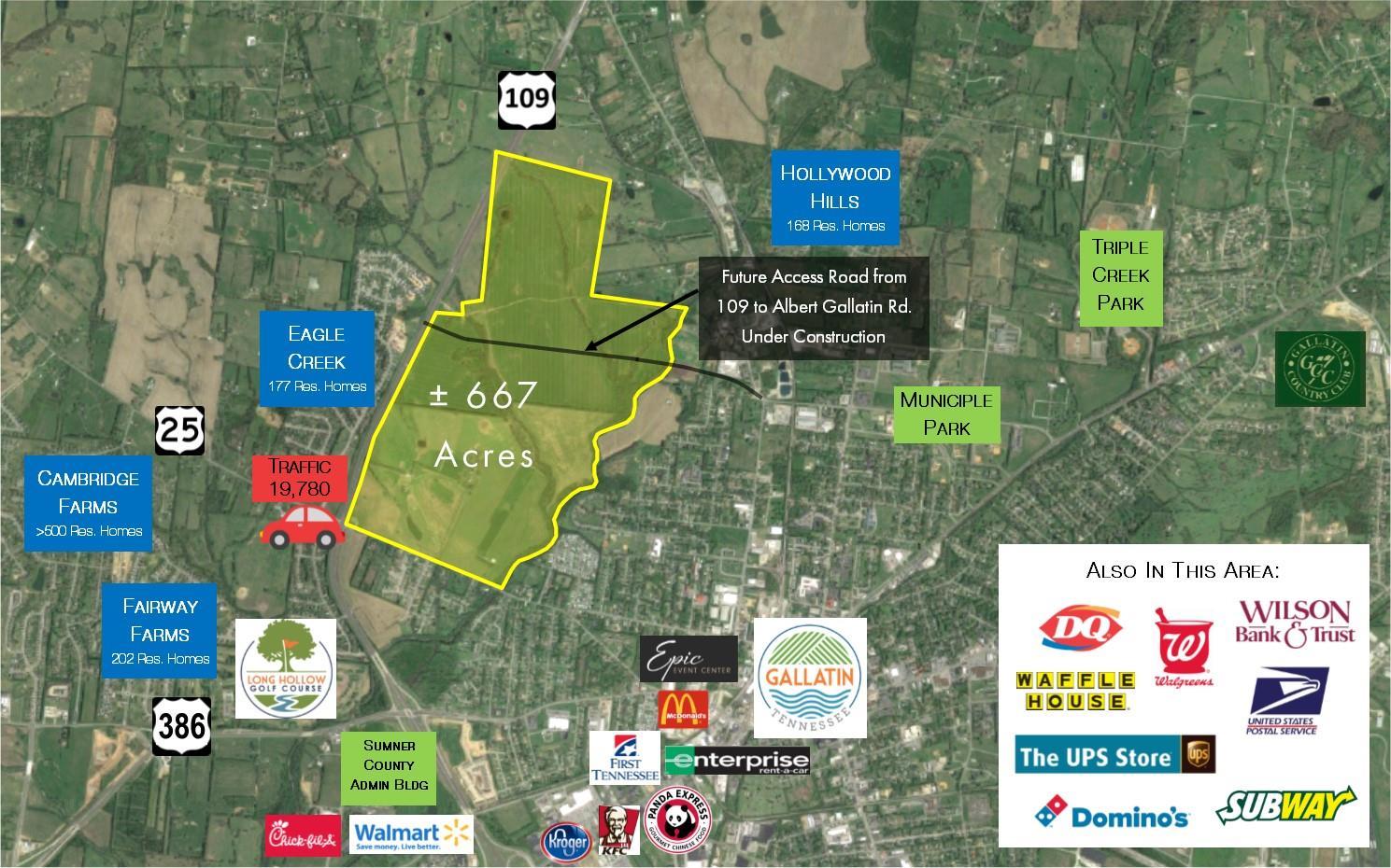 9- Sumner County Real Estate Listings Main Image