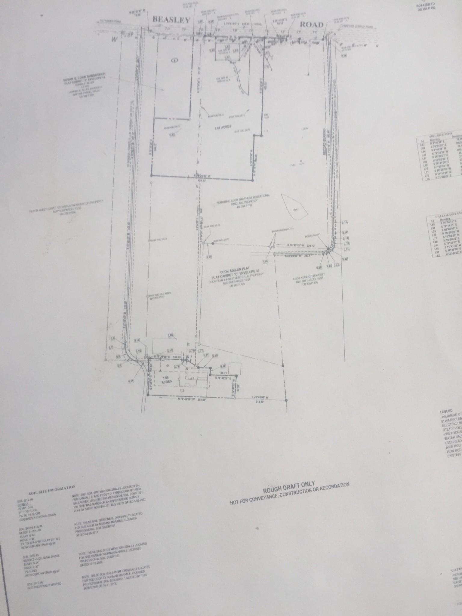 Beasley Rd Real Estate Listings Main Image